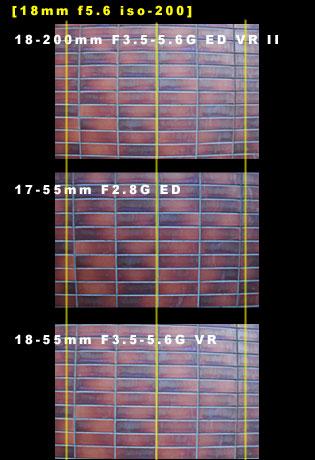 「AF-S DX NIKKOR 18-200mm F3.5-5.6G ED VR II」とダブルズームキットレンズとの比較