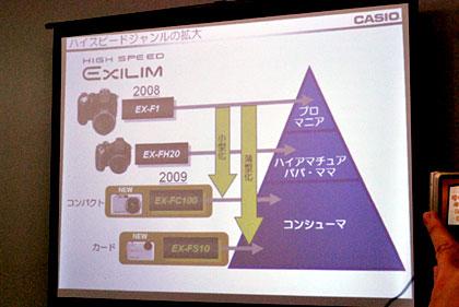 HEROESのヒロになれる!:「CASIO HIGH SPEED EXILIM FC100」体験セミナー