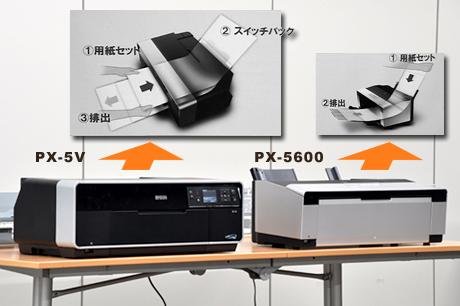 EPSONの「PX-5V」は、カメラに選ばれるプリンター