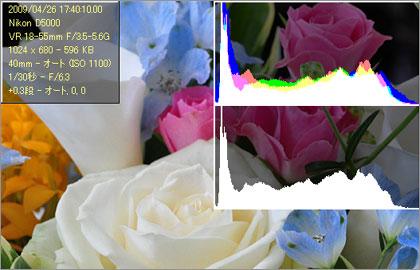 「Nikon D5000」シーンモードのヒストグラムを画像管理ソフト「View NX」で見てみた
