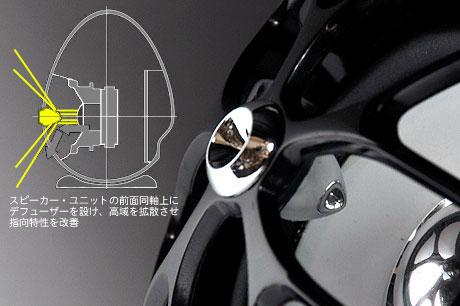 「Olasonic TW-S7」はオーケストラを再現できるPCスピーカー:ブロガー体験イベント