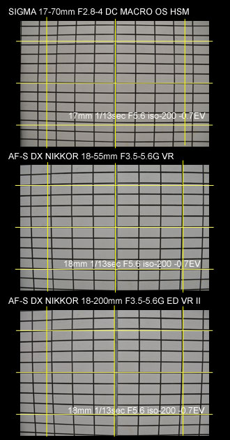 純正レンズとの比較「SIGMA 17-70mm F2.8-4 DC MACRO OS HSM」モニター日記-番外編