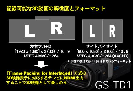 『FALCONBRID』搭載、JVC「GS-TD1」はフルHD 3D撮影ビデオカメラ(GS-TD1-1)