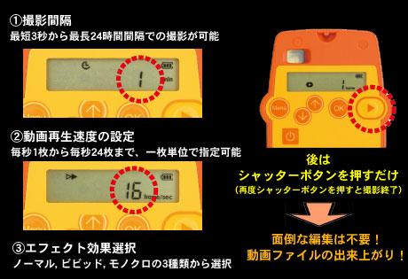 インターバルレコーダー「レコロ」で渋谷の交差点を撮影してみたよ
