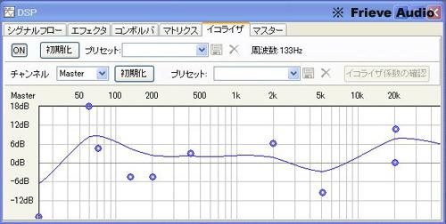 Olasonic製の『USB DAC付きデジタルパワーアンプ』は純白の花嫁だった(DigiFi No.7特別付録)