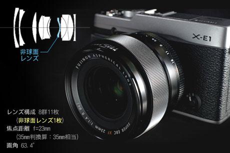 大口径「FUJINON XF23mmF1.4 R」のパワーに魅せられた:モニター日記-1