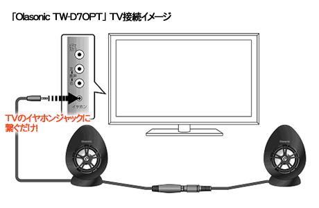 小型TV用スピーカー『Olasonic TW-D5TV』登場!ケーブル1本で簡単に接続OKっす