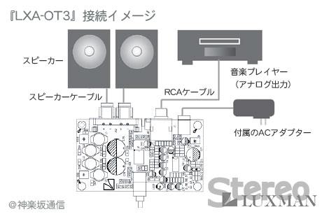 Stereo 2014年1月号にはラックスマン×ステレオ付録企画第3弾、デジタルアンプ『LXA-OT3』が付いてるぞ
