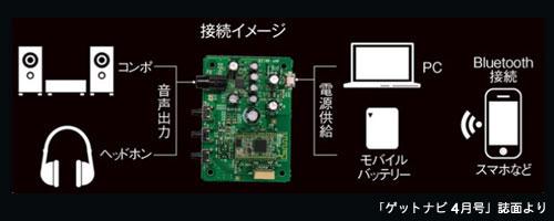 Olasonic完全読本・特別付録「ヘッドホンアンプ搭載Bluetoothユニット(OLA-BT1)」を見てきたなり